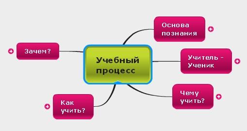 Лекции По Педагогике